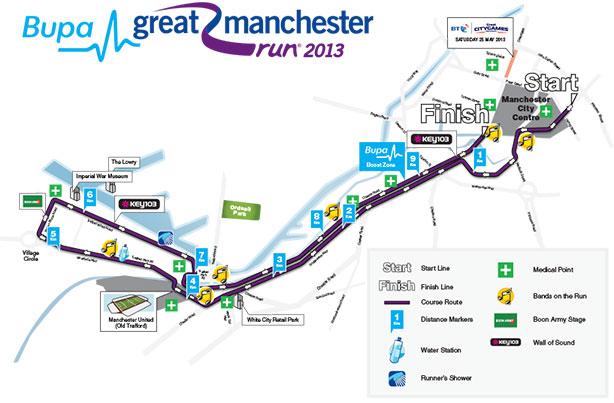 Great Manchester Run - the course