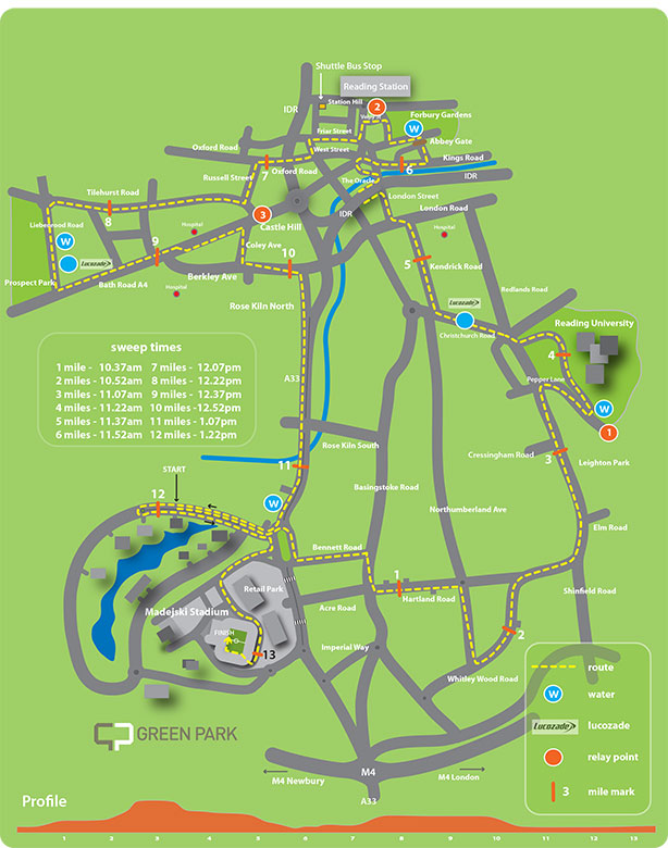 Reading Half Marathon Course Map