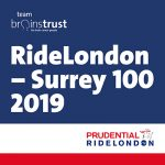 prl surrey 100 2019 with background
