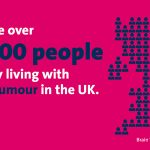 Brain Tumour Awareness Month