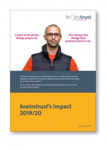 brainstrust impact 2020